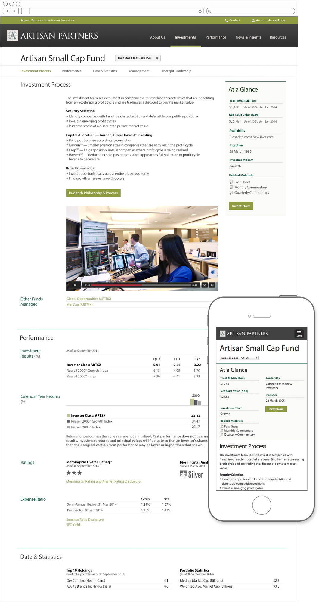 Artisan Partners fund profile page