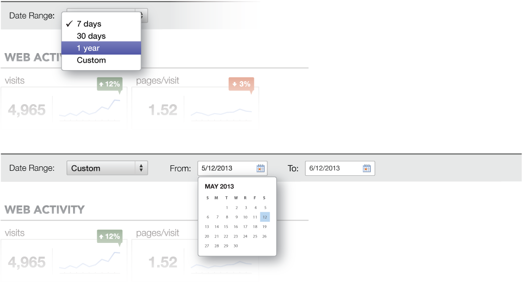 Dashboard date selection functionality